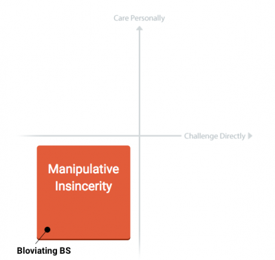 Fighting Bloviating BS With Radical Candor