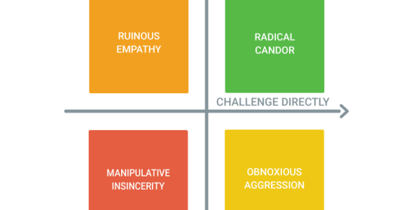 Roll Out Radical Candor On Your Team