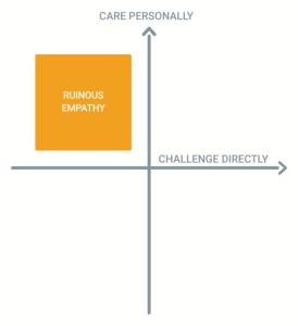 ruinous empathy quadrant