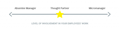 Are You An Absentee Manager, A Micromanager, Or A Thought Partner?